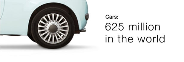 Cars - 625 million in the world