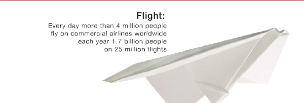 Flight: Every day more than 4 million people fly on commercial airlines worldwide; each year 1.7 billion people on 25 million flights.